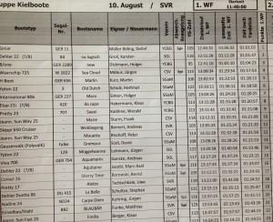 Mueggel-Cup 2013 Ergebnisliste