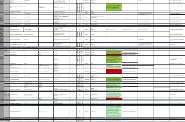2013_10_16 Masterplan-Maßnahmen