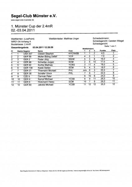 2011_04_03 MuensterCityCup 2011 Ergebnisliste