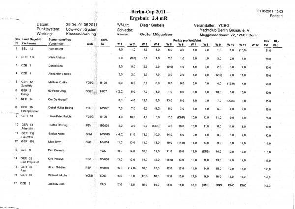 2011_05_01 BerlinCup2011 Ergebnisliste